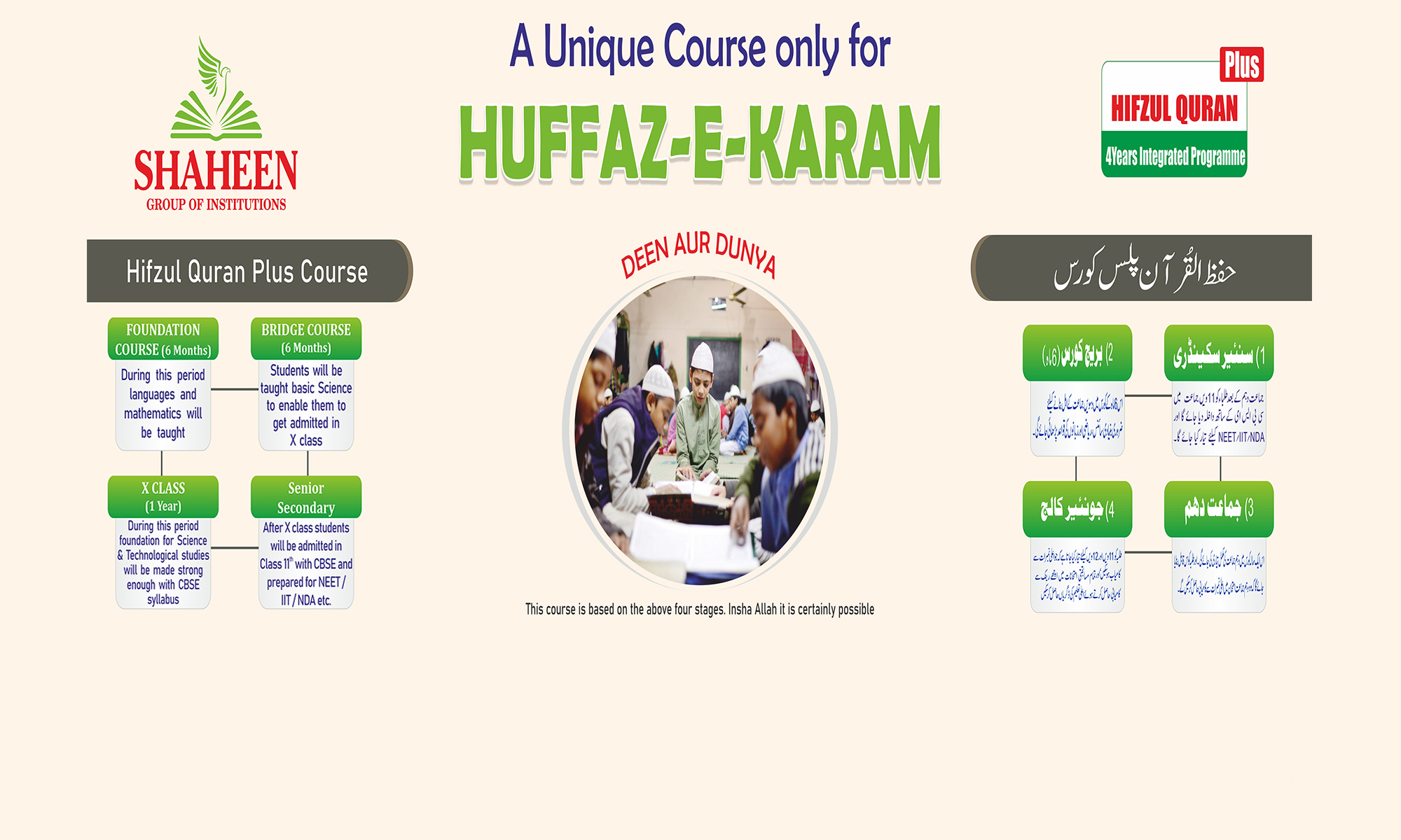 Hifzul Quran Plus